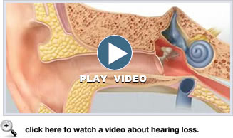 Ototronix Diagnostics - Hearing Loss
